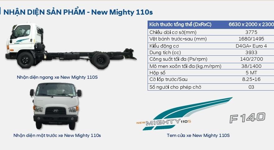 New Mighty 75S & 110S
